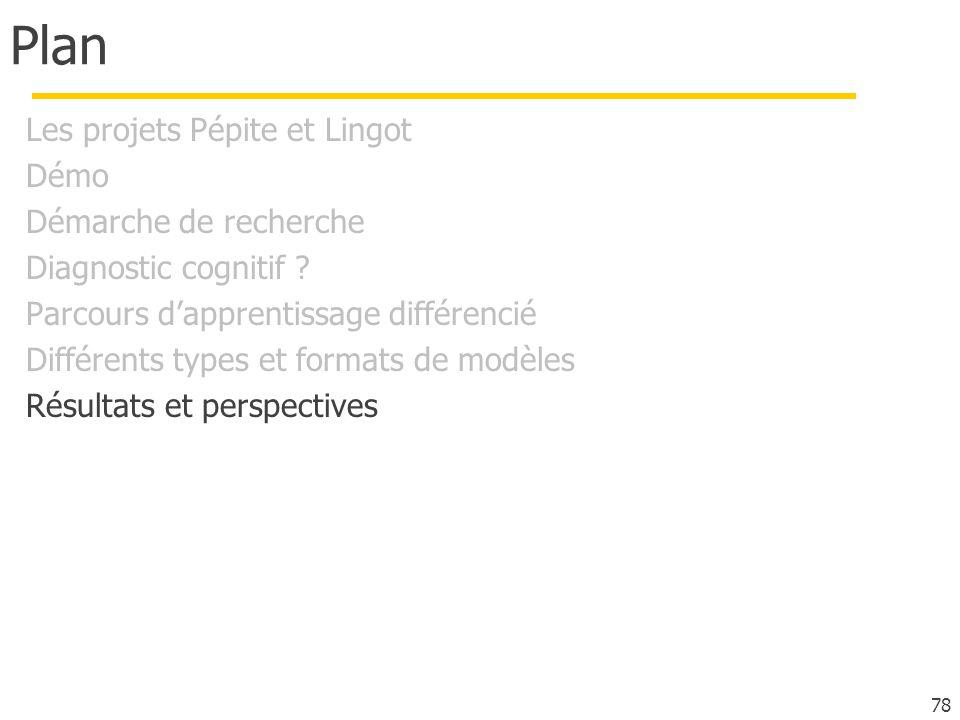 Plan 78 Les projets Pépite et Lingot Démo Démarche de recherche Diagnostic cognitif ? Parcours dapprentissage différencié Différents types et formats