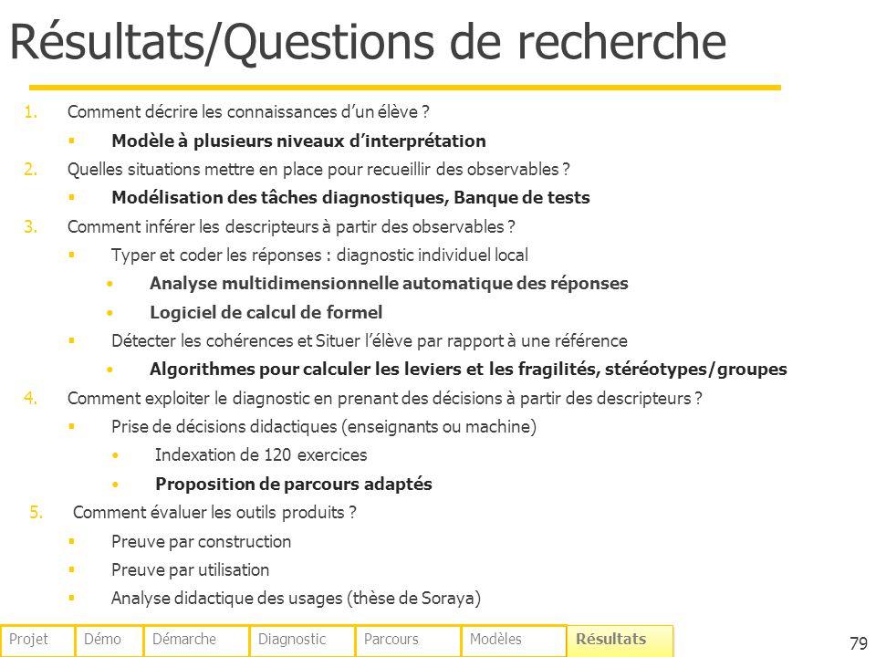 Résultats/Questions de recherche 1.Comment décrire les connaissances dun élève ? Modèle à plusieurs niveaux dinterprétation 2.Quelles situations mettr