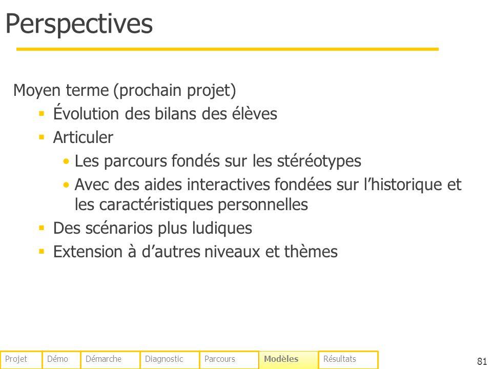 Perspectives Moyen terme (prochain projet) Évolution des bilans des élèves Articuler Les parcours fondés sur les stéréotypes Avec des aides interactiv