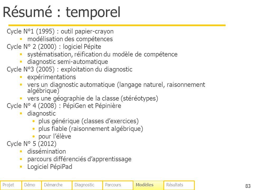 83 Résumé : temporel Cycle N°1 (1995) : outil papier-crayon modélisation des compétences Cycle N° 2 (2000) : logiciel Pépite systématisation, réificat