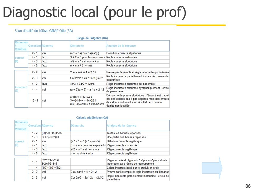 Diagnostic local (pour le prof) 86