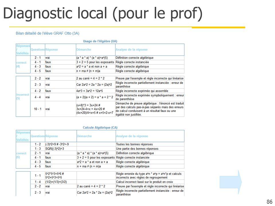 Diagnostic local (pour le prof) 86