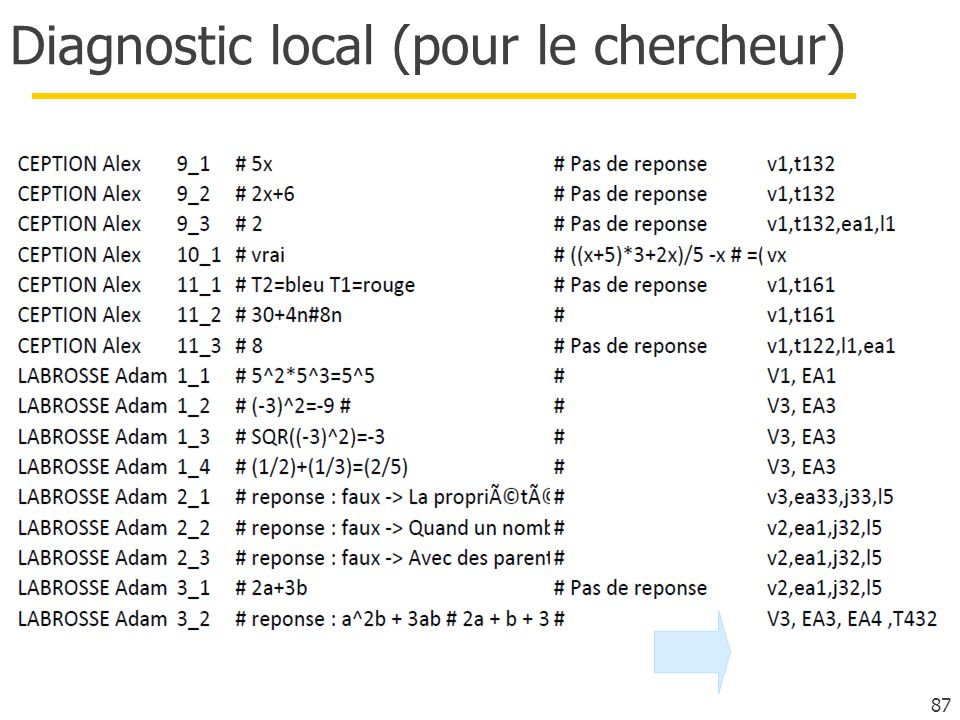 Diagnostic local (pour le chercheur) 87