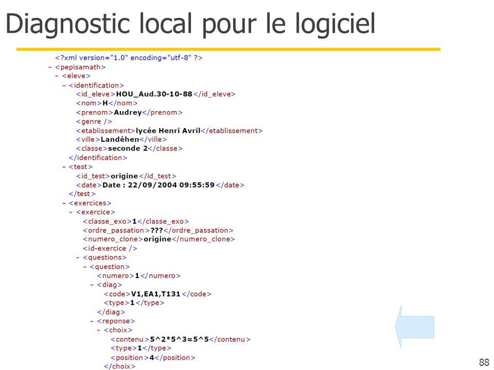 Diagnostic local pour le logiciel 88