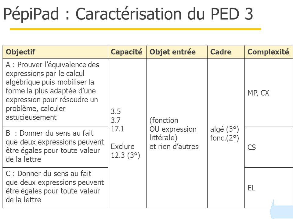 PépiPad : Caractérisation du PED 3 ObjectifCapacitéObjet entréeCadreComplexité A : Prouver léquivalence des expressions par le calcul algébrique puis
