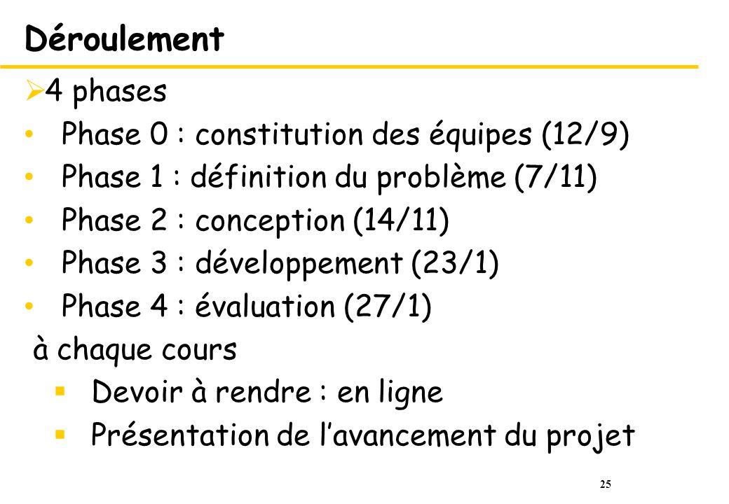 25 Déroulement 4 phases Phase 0 : constitution des équipes (12/9) Phase 1 : définition du problème (7/11) Phase 2 : conception (14/11) Phase 3 : dével
