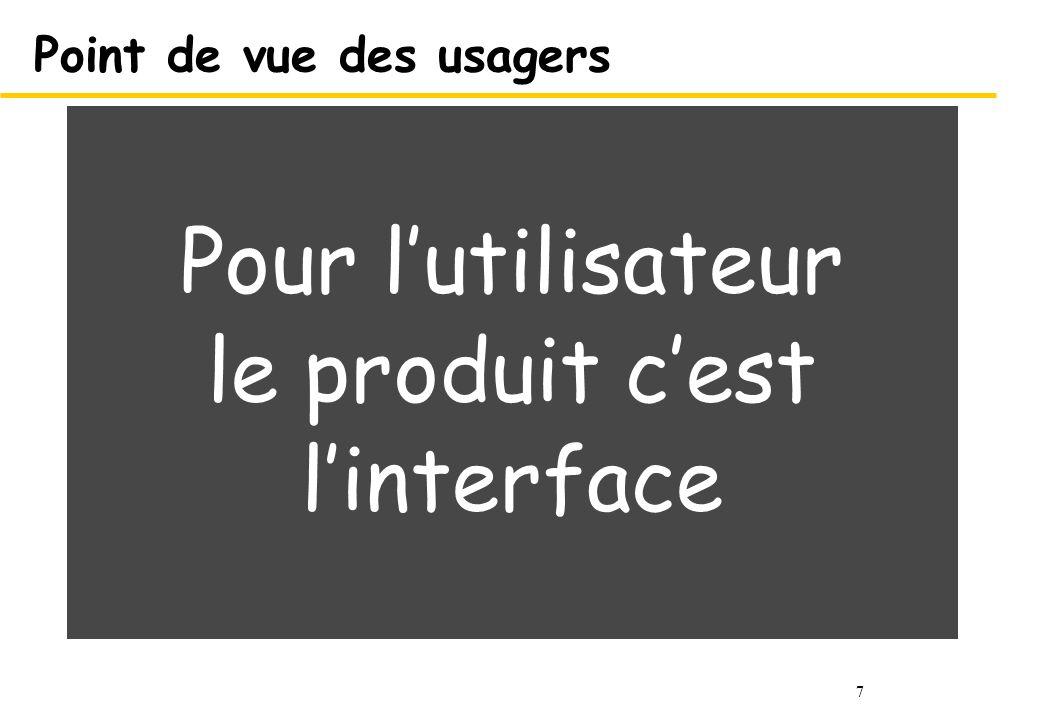 7 Point de vue des usagers Pour lutilisateur le produit cest linterface