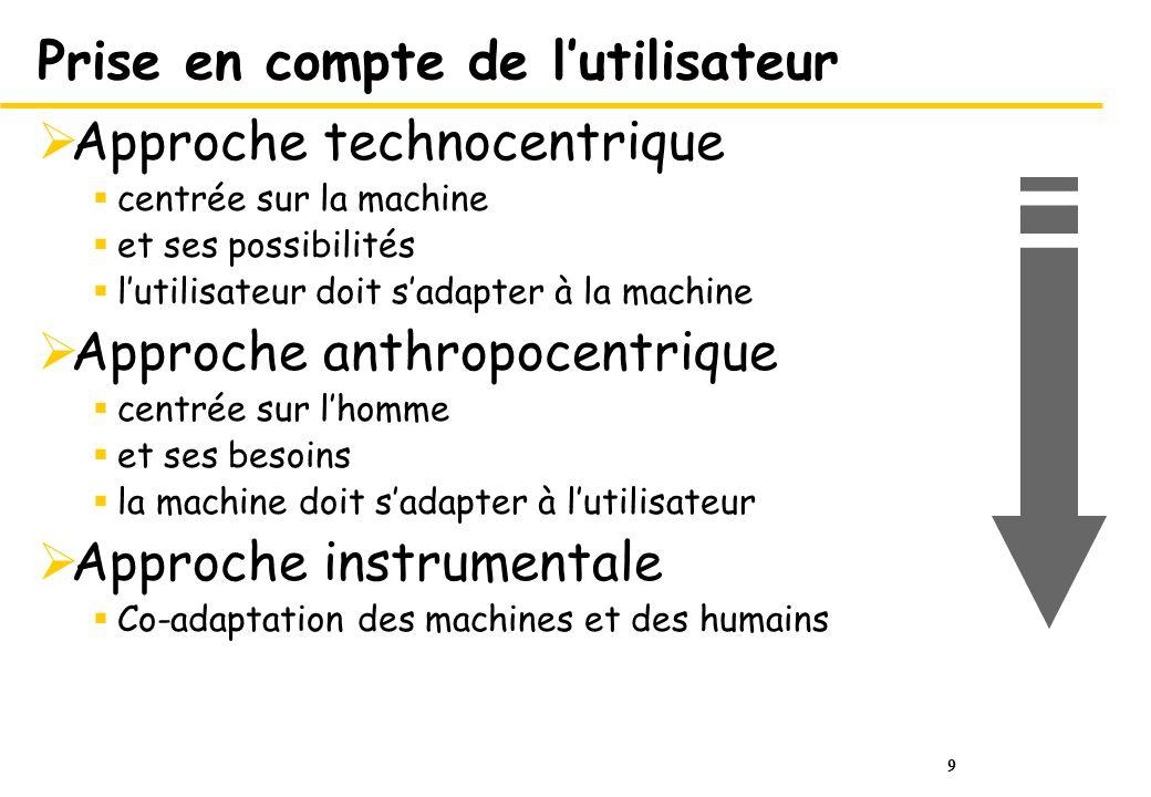 9 Prise en compte de lutilisateur Approche technocentrique centrée sur la machine et ses possibilités lutilisateur doit sadapter à la machine Approche