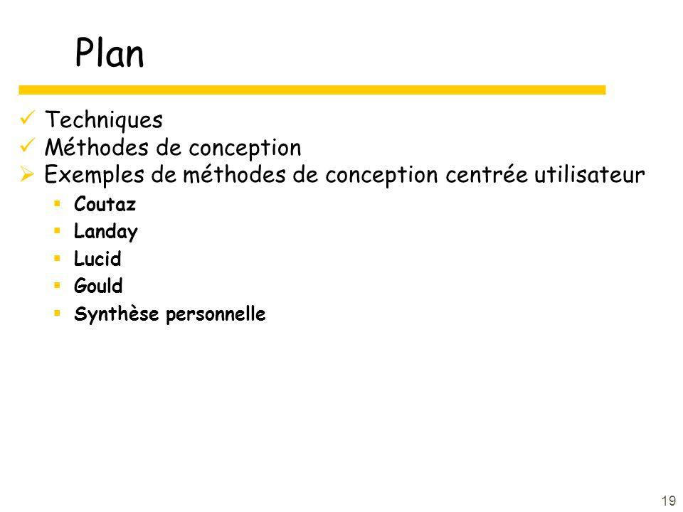 19 Plan Techniques Méthodes de conception Exemples de méthodes de conception centrée utilisateur Coutaz Landay Lucid Gould Synthèse personnelle