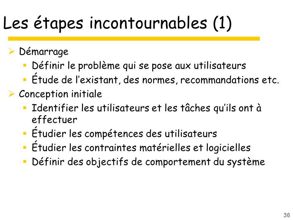 36 Les étapes incontournables (1) Démarrage Définir le problème qui se pose aux utilisateurs Étude de lexistant, des normes, recommandations etc.