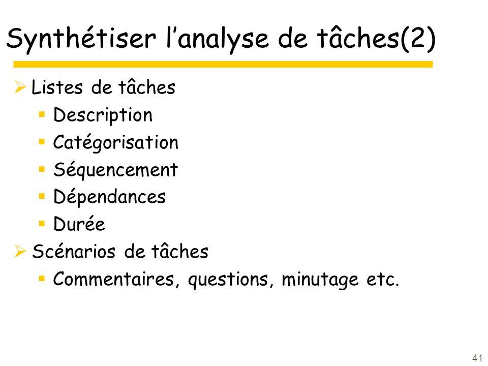 41 Synthétiser lanalyse de tâches(2) Listes de tâches Description Catégorisation Séquencement Dépendances Durée Scénarios de tâches Commentaires, questions, minutage etc.