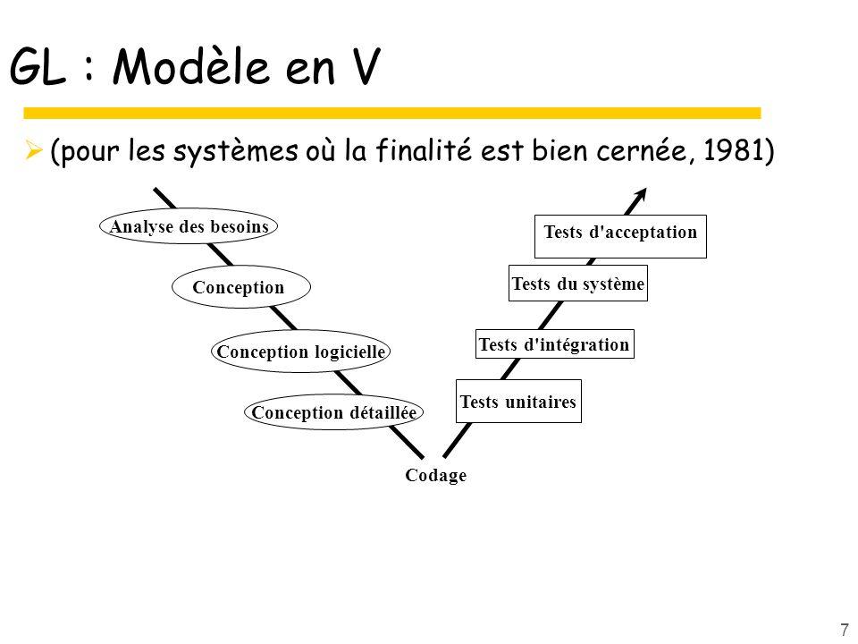 7 GL : Modèle en V (pour les systèmes où la finalité est bien cernée, 1981) Conception logicielle Conception Analyse des besoins Codage Tests d acceptation Tests d intégration Tests unitaires Tests du système Conception détaillée
