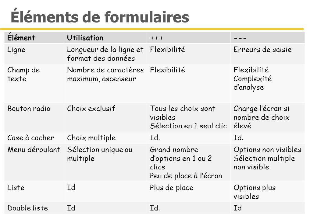 12 Éléments de formulaires ÉlémentUtilisation+++--- LigneLongueur de la ligne et format des données FlexibilitéErreurs de saisie Champ de texte Nombre