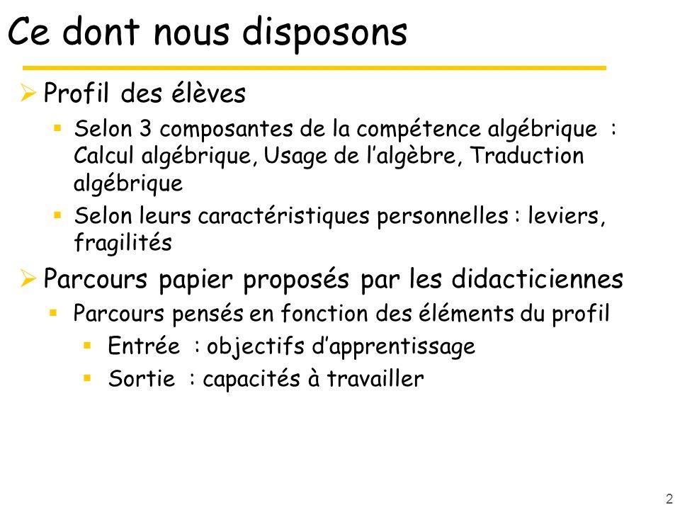 2 Ce dont nous disposons Profil des élèves Selon 3 composantes de la compétence algébrique : Calcul algébrique, Usage de lalgèbre, Traduction algébriq