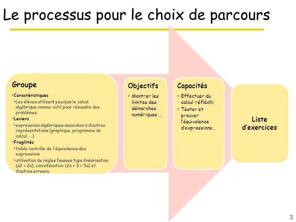 3 Le processus pour le choix de parcours Groupe Caractéristiques Les élèves utilisent peu/pas le calcul algébrique comme outil pour résoudre des probl