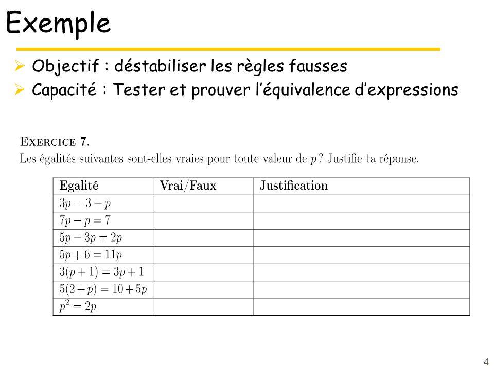 4 Exemple Objectif : déstabiliser les règles fausses Capacité : Tester et prouver léquivalence dexpressions