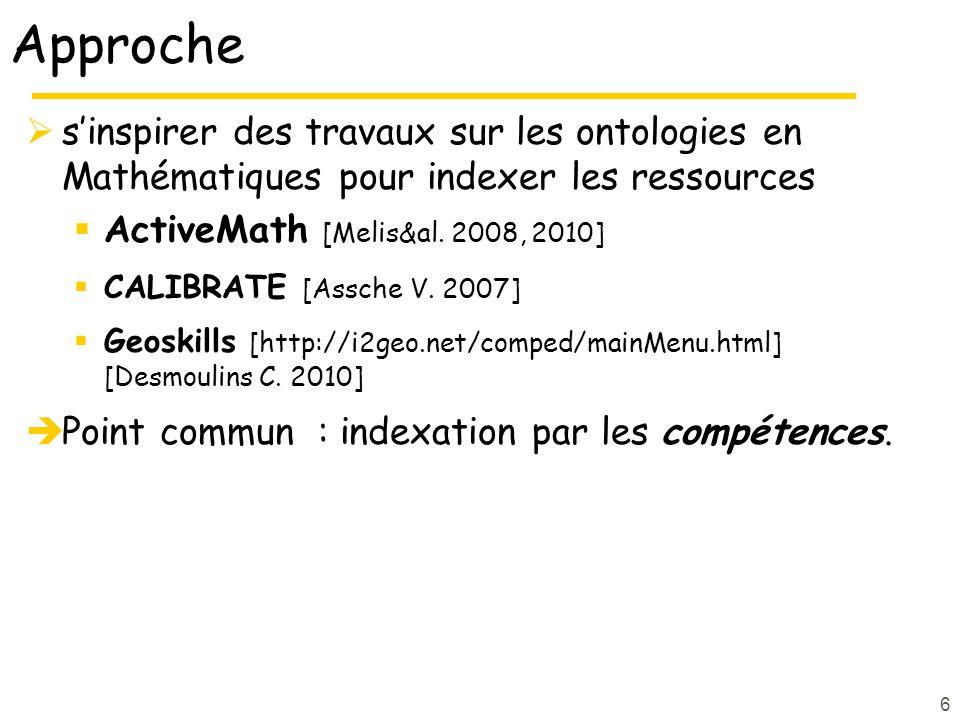 6 Approche sinspirer des travaux sur les ontologies en Mathématiques pour indexer les ressources ActiveMath [Melis&al. 2008, 2010] CALIBRATE [Assche V