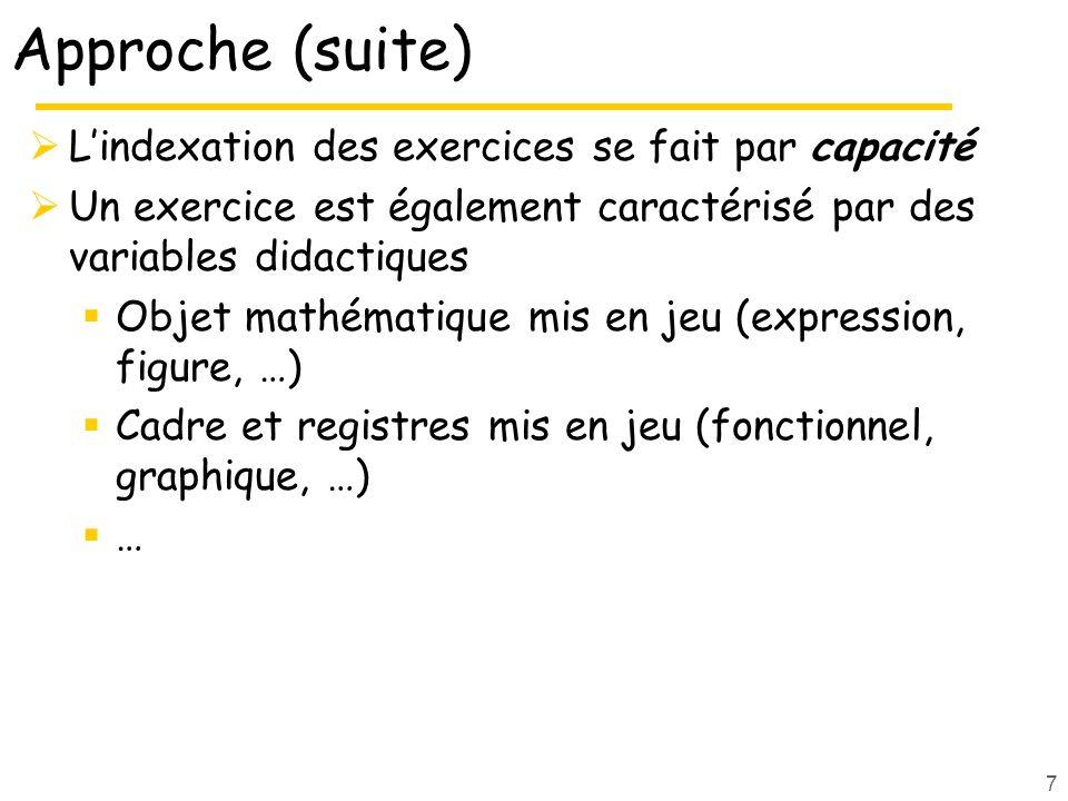 7 Approche (suite) Lindexation des exercices se fait par capacité Un exercice est également caractérisé par des variables didactiques Objet mathématiq