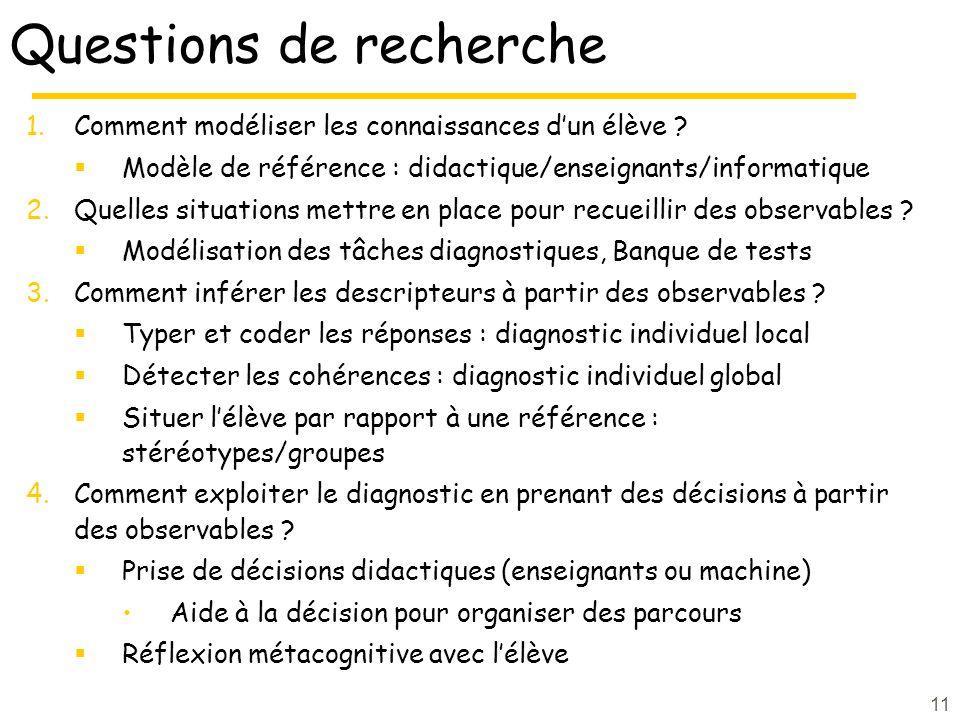 Questions de recherche 1.Comment modéliser les connaissances dun élève ? Modèle de référence : didactique/enseignants/informatique 2.Quelles situation