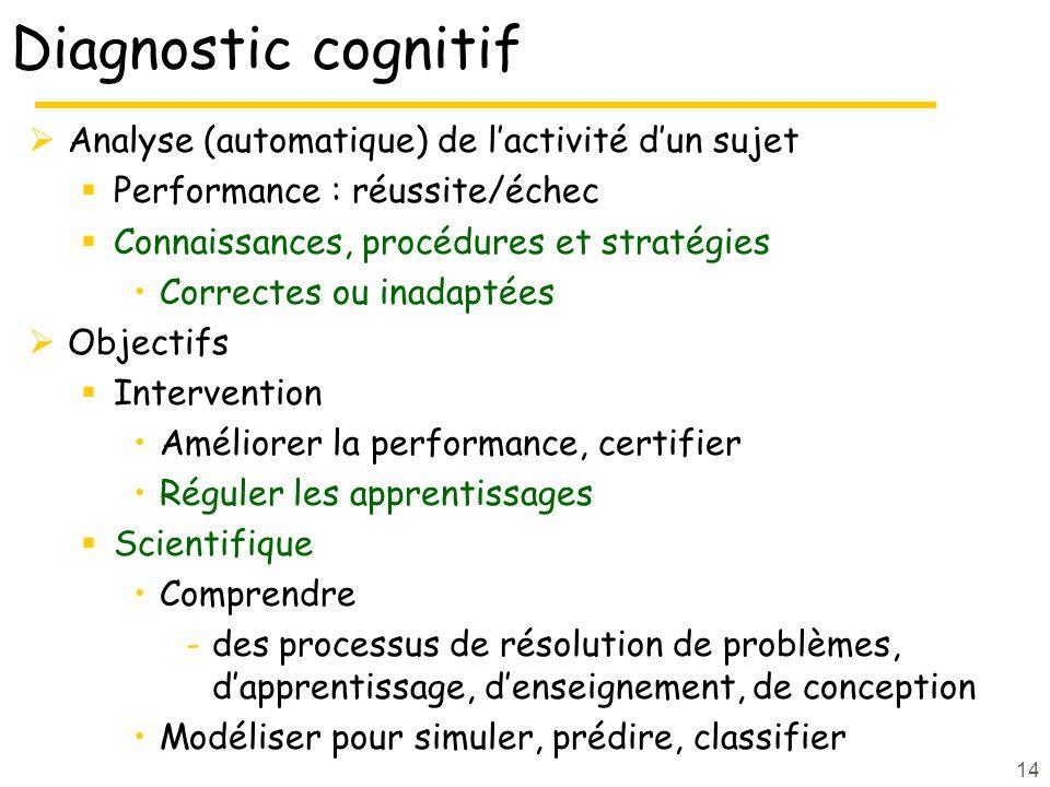 Diagnostic cognitif Analyse (automatique) de lactivité dun sujet Performance : réussite/échec Connaissances, procédures et stratégies Correctes ou ina