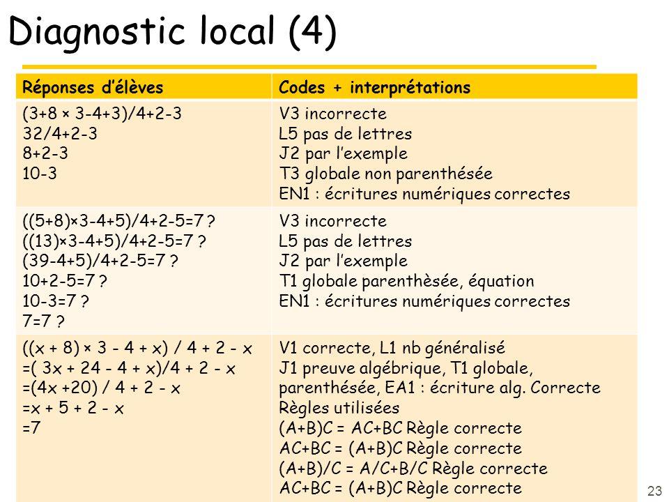 Diagnostic local (4) Réponses délèvesCodes + interprétations (3+8 × 3-4+3)/4+2-3 32/4+2-3 8+2-3 10-3 V3 incorrecte L5 pas de lettres J2 par lexemple T3 globale non parenthésée EN1 : écritures numériques correctes ((5+8)×3-4+5)/4+2-5=7 .