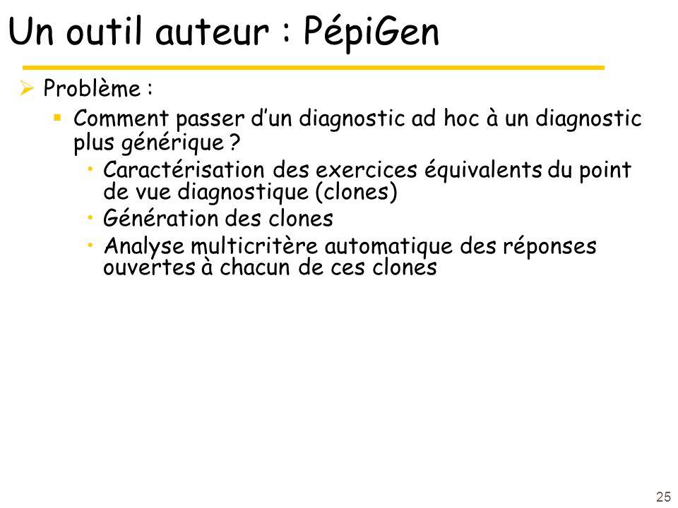 25 Un outil auteur : PépiGen Problème : Comment passer dun diagnostic ad hoc à un diagnostic plus générique ? Caractérisation des exercices équivalent