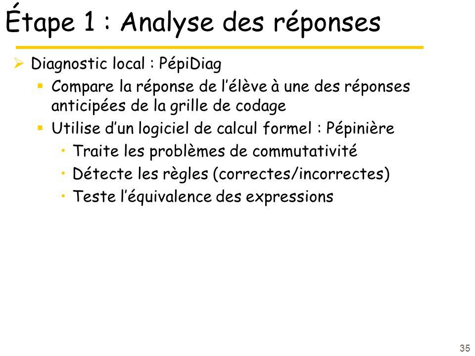 Étape 1 : Analyse des réponses Diagnostic local : PépiDiag Compare la réponse de lélève à une des réponses anticipées de la grille de codage Utilise dun logiciel de calcul formel : Pépinière Traite les problèmes de commutativité Détecte les règles (correctes/incorrectes) Teste léquivalence des expressions 35