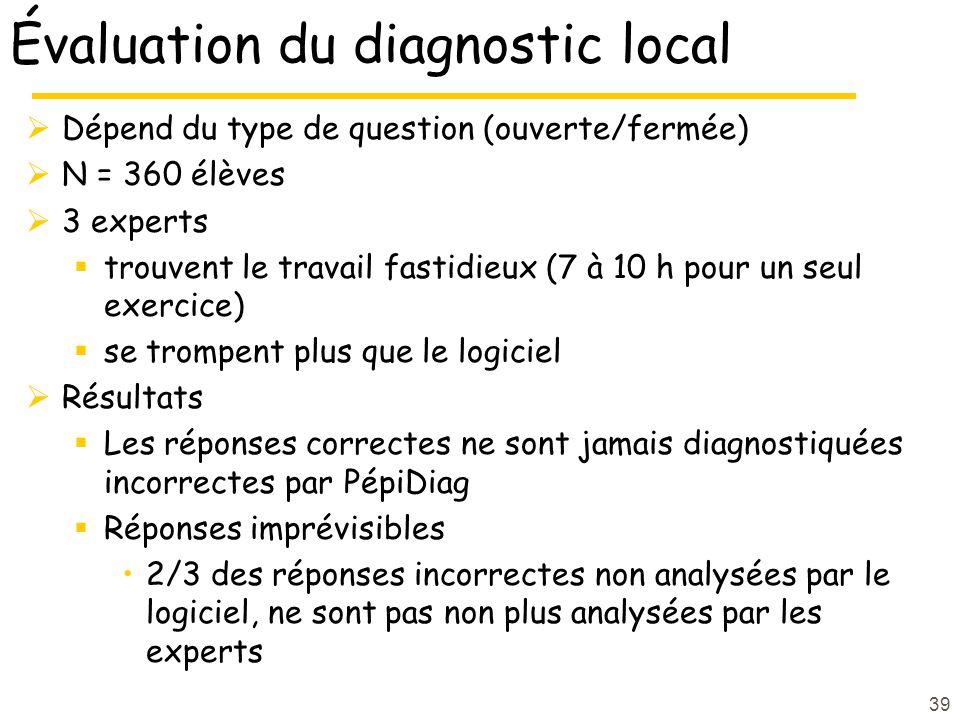 Évaluation du diagnostic local Dépend du type de question (ouverte/fermée) N = 360 élèves 3 experts trouvent le travail fastidieux (7 à 10 h pour un s