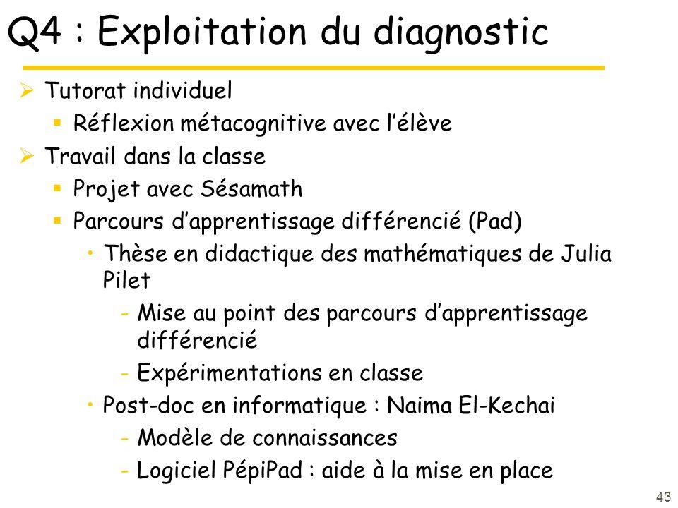 Q4 : Exploitation du diagnostic Tutorat individuel Réflexion métacognitive avec lélève Travail dans la classe Projet avec Sésamath Parcours dapprentissage différencié (Pad) Thèse en didactique des mathématiques de Julia Pilet -Mise au point des parcours dapprentissage différencié -Expérimentations en classe Post-doc en informatique : Naima El-Kechai -Modèle de connaissances -Logiciel PépiPad : aide à la mise en place 43