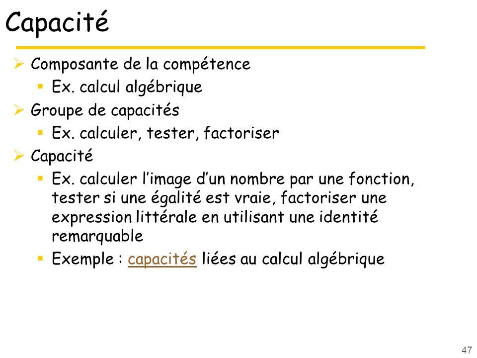Capacité Composante de la compétence Ex. calcul algébrique Groupe de capacités Ex. calculer, tester, factoriser Capacité Ex. calculer limage dun nombr