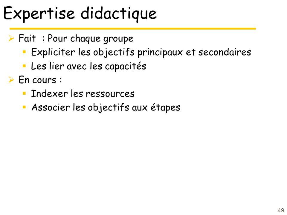 Expertise didactique Fait : Pour chaque groupe Expliciter les objectifs principaux et secondaires Les lier avec les capacités En cours : Indexer les ressources Associer les objectifs aux étapes 49