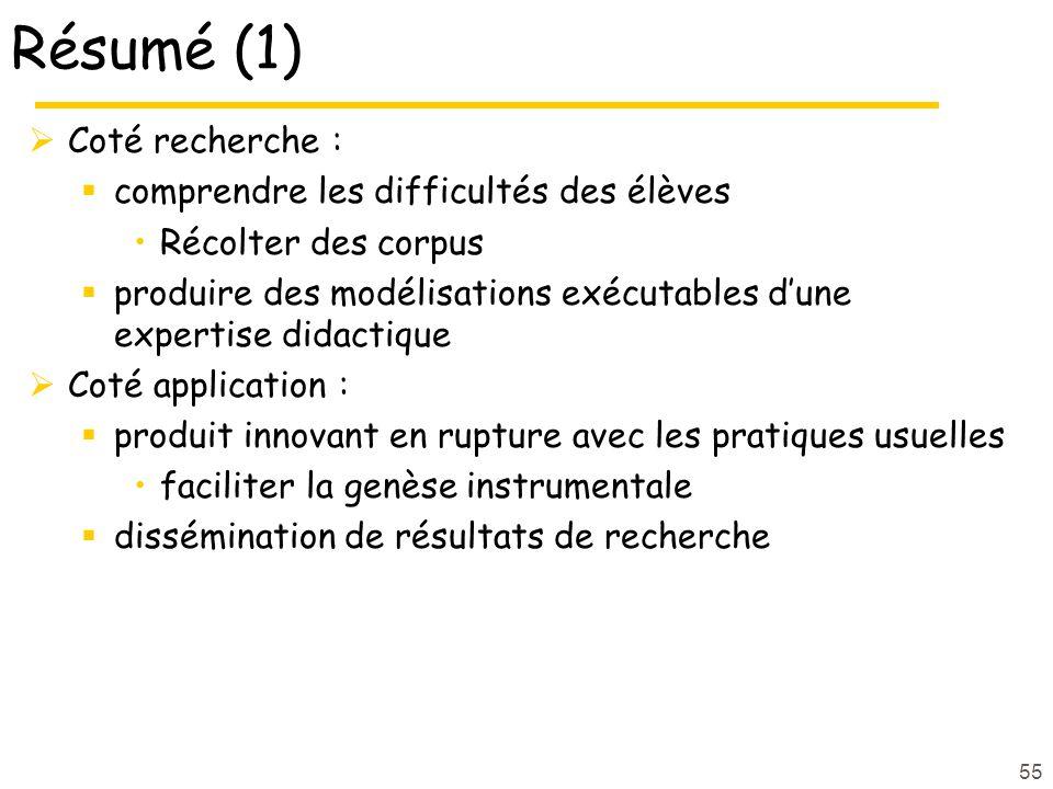 55 Résumé (1) Coté recherche : comprendre les difficultés des élèves Récolter des corpus produire des modélisations exécutables dune expertise didacti