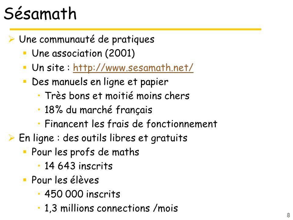 Sésamath Une communauté de pratiques Une association (2001) Un site : http://www.sesamath.net/http://www.sesamath.net/ Des manuels en ligne et papier