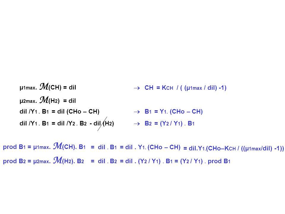 µ 1max. M (CH) = dil µ 2max. M (H 2 ) = dil dil /Y 1. B 1 = dil (CHo – CH) dil /Y 1. B 1 = dil /Y 2. B 2 - dil (H 2 ) prod B 1 = µ 1max. M (CH). B 1 C