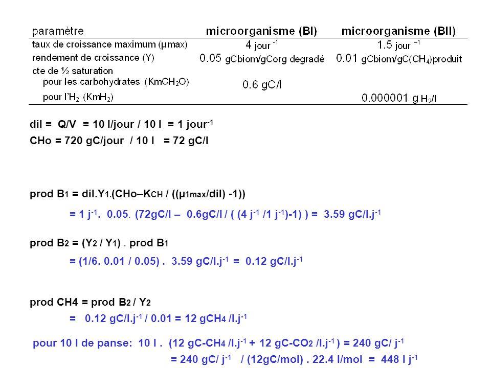 prod B 1 = dil.Y 1. (CHo–K CH / ((µ 1max /dil) -1)) prod B 2 = (Y 2 / Y 1 ). prod B 1 dil = Q/V = 10 l/jour / 10 l = 1 jour -1 CHo = 720 gC/jour / 10