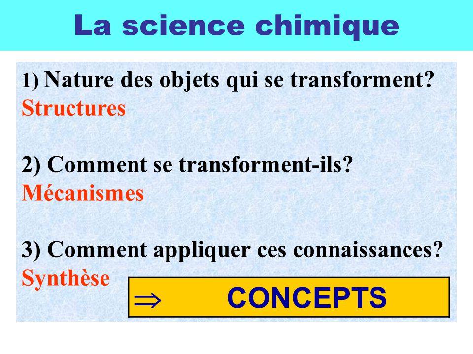 Concept de valence Kekulé (1856) : Kekulé (1856) : fondateur de la chimie du carbone fondateur de la chimie du carbone * C tétravalent.