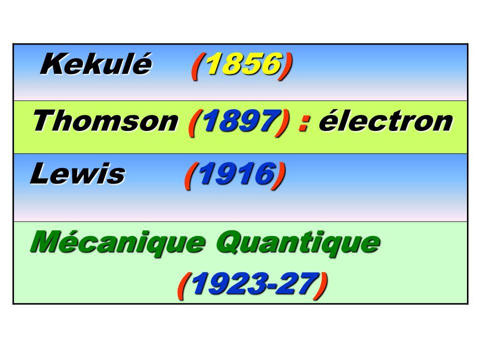 En guise de conclusion Physique science du dévoilement du monde Chimie science de linvention du monde (transformer et créer) Math.