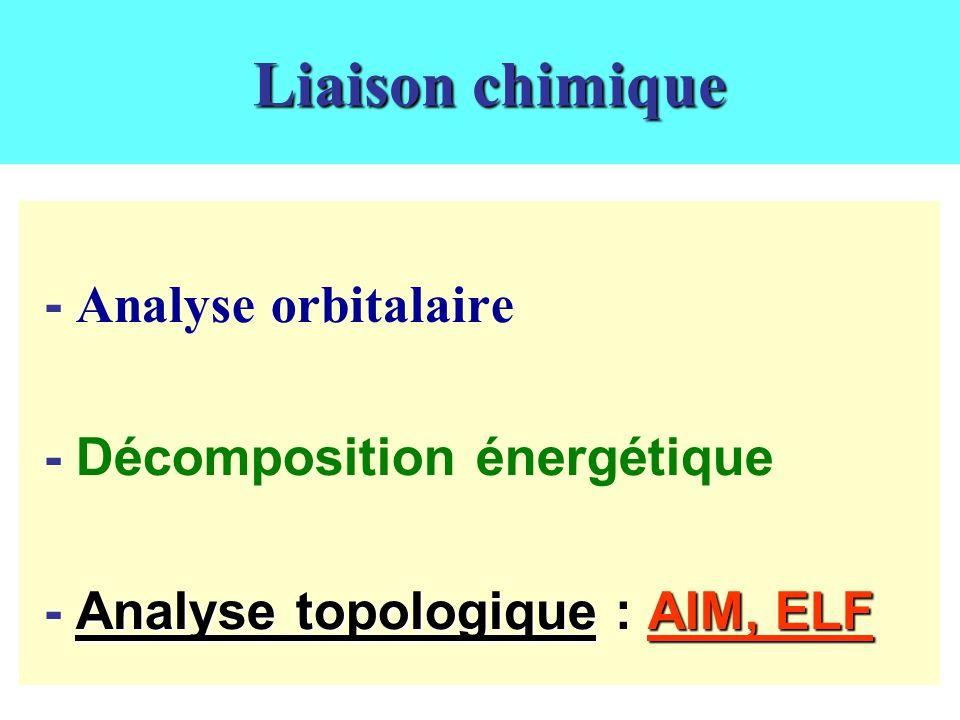 Analyse topologique Bassin 1 Bassin 2 Système dynamique gradient : portrait de phase