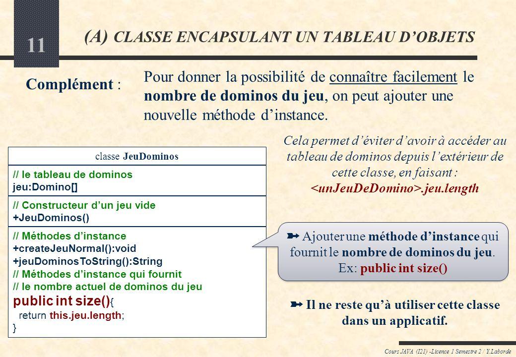 10 Cours JAVA (I21) -Licence 1 Semestre 2 / Y.Laborde (A) CLASSE ENCAPSULANT UN TABLEAU DOBJETS Solution : classe JeuDominos jeu:Domino[] // le tableau de dominos // Méthodes dinstance qui crée un jeu public void createJeuNormal() { this.jeu = new Domino[28](); int n = 0; for( int m1=0 ; m1<=6 ; m1++) for( int m2=i ; m2<=6 ; m2++) // Placer un nouveau domino de // marque m1,m2 à la position n this.jeu[n++] = new Domino(m1,m2); } +jeuDominosToString():String // Constructeur dun jeu vide public JeuDominos() { this.jeu = new Domino[0]; } Construire un jeu de dominos vide pour commencer Plusieurs solutions sont envisageables mais ici on préfèrera procéder ainsi : Tableau vide (ZERO éléments) On aurait aussi pu vouloir écrire : this.jeu = null; mais la méthode jeuDominosToString() naurait pas fonctionnée correctement dans le cas où le jeu naurait pas encore été créé.