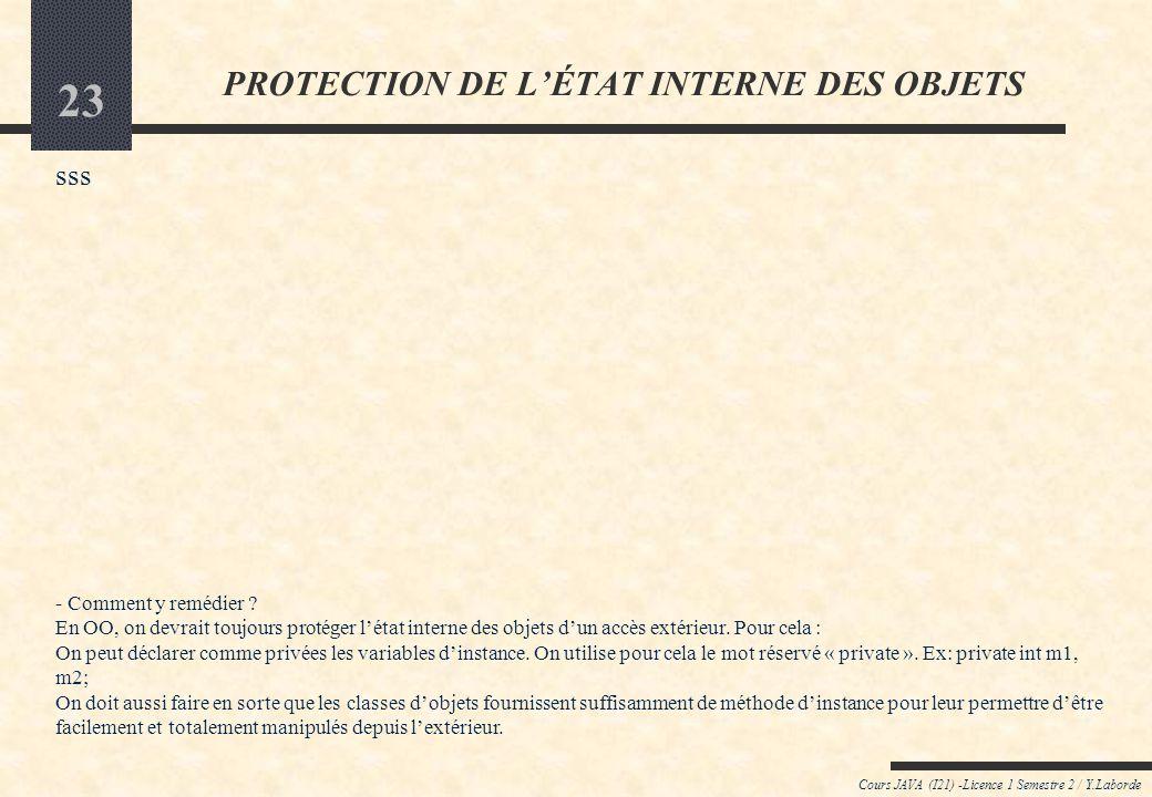 22 Cours JAVA (I21) -Licence 1 Semestre 2 / Y.Laborde PROTECTION DE LÉTAT INTERNE DES OBJETS - Quel est donc le vrai problème .