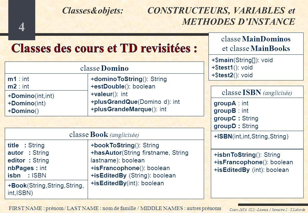 3 Cours JAVA (I21) -Licence 1 Semestre 2 / Y.Laborde Classes&objets: CONSTRUCTEURS, VARIABLES et METHODES DINSTANCE classe Domino m1 : int m2 : int +Domino(int,int) +Domino(int) +Domino() Classes & Objets = VARIABLES DINSTANCES (=ATTRIBUTS) + CONSTRUCTEURS + METHODES DINSTANCES +dominoToString(): String +estDouble(): boolean +valeur() : int +plusGrandQue(Domino d) : int +plusGrandeMarque() : int CONSTRUCTEURS METHODES DINSTANCE Cest de cette manière que les objets et leurs classes doivent être conçus dans le paradigme Orienté-Objet.
