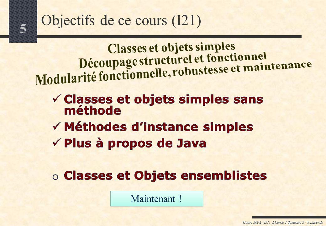 4 Cours JAVA (I21) -Licence 1 Semestre 2 / Y.Laborde Classes&objets: CONSTRUCTEURS, VARIABLES et METHODES DINSTANCE classe Domino m1 : int m2 : int +Domino(int,int) +Domino(int) +Domino() classe Book (anglicisée) title : String autor : String editor : String nbPages : int isbn : ISBN +Book(String,String,String, int,ISBN) classe ISBN (anglicisée) groupA : int groupB : int groupC : String groupD : String +ISBN(int,int,String,String) +dominoToString(): String +estDouble(): boolean +valeur(): int +plusGrandQue(Domino d): int +plusGrandeMarque(): int +bookToString(): String +hasAutor(String firstname, String lastname): boolean +isFrancophone(): boolean +isEditedBy (String): boolean +isEditedBy(int): boolean +isbnToString(): String +isFrancophone(): boolean +isEditedBy (int): boolean classe MainDominos et classe MainBooks +$main(String[]): void +$test1(): void +$test2(): void FIRST NAME : prénom / LAST NAME : nom de famille / MIDDLE NAMES : autres prénoms