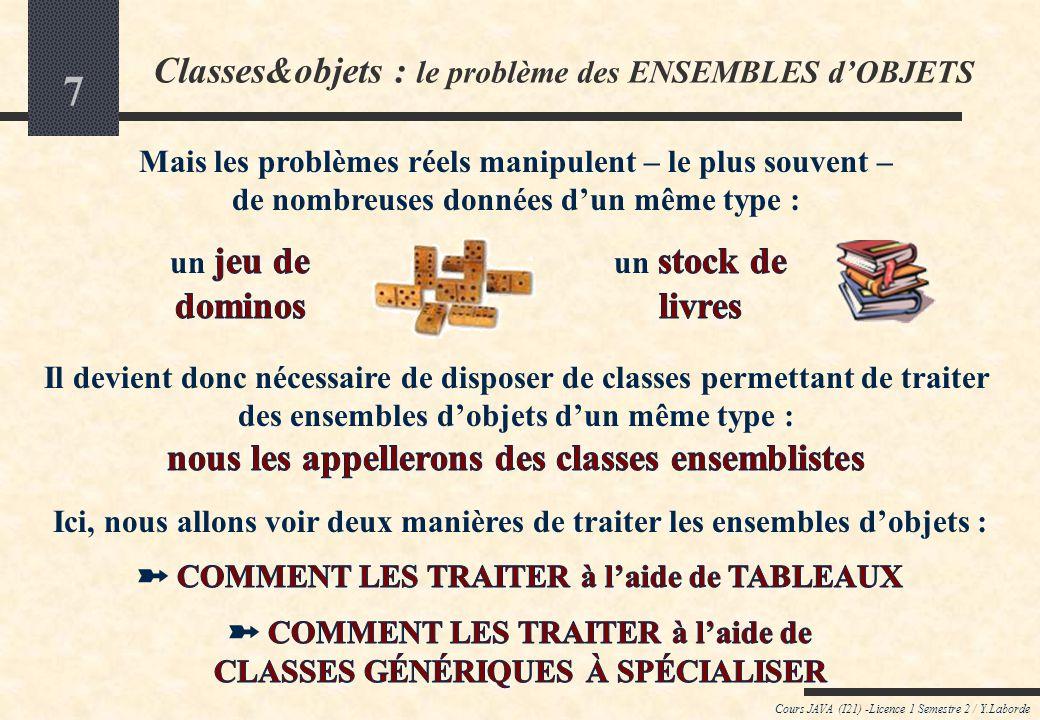 6 Cours JAVA (I21) -Licence 1 Semestre 2 / Y.Laborde Classes&objets : VÉRITABLES ENTITÉS AUTONOMES*
