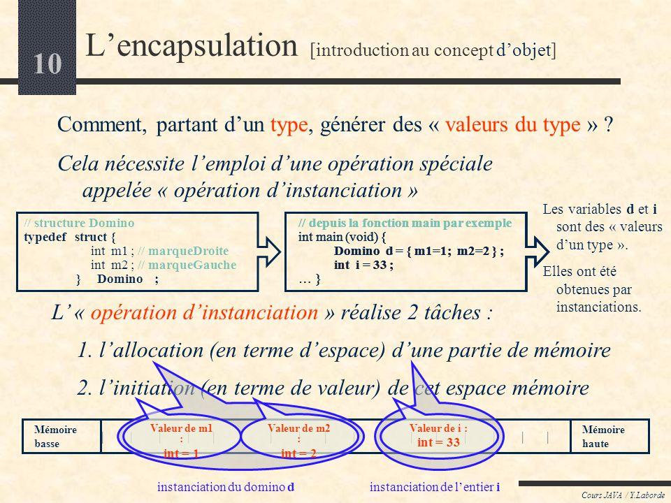 9 Cours JAVA / Y.Laborde Java : un langage Orienté Objet LES CONCEPTS de LORIENTE OBJET : introduction au concept dobjet Lencapsulation : introduction