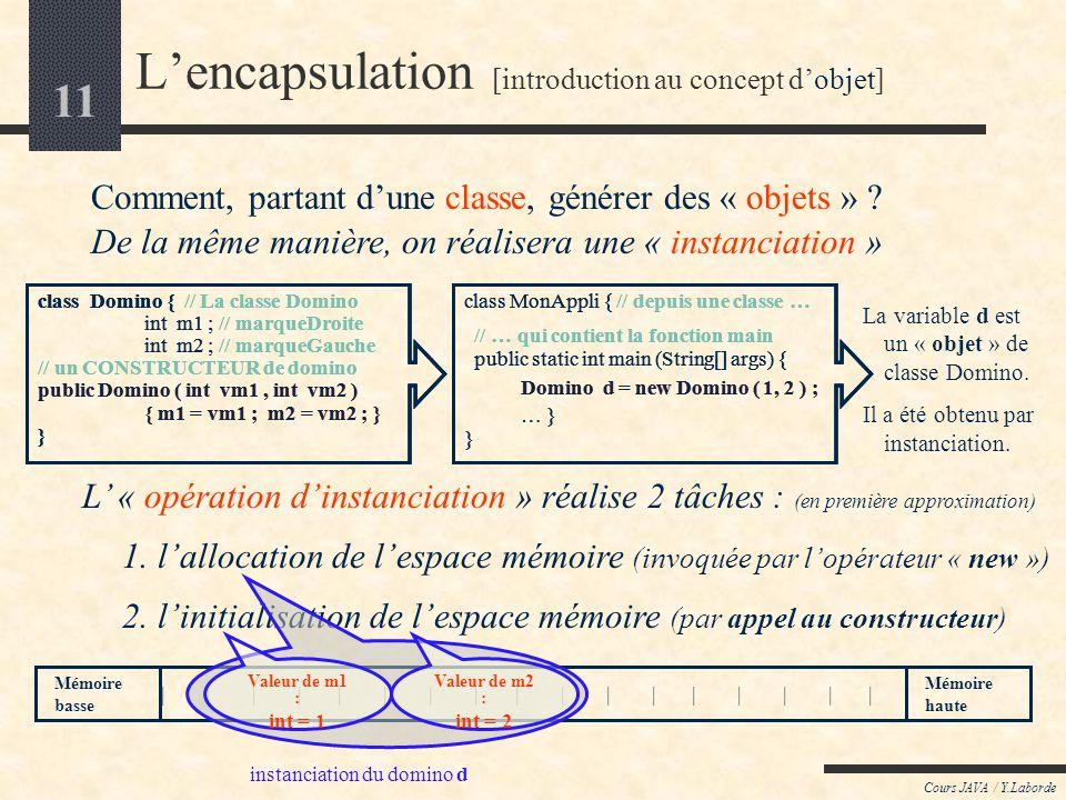 10 Cours JAVA / Y.Laborde Lencapsulation [introduction au concept dobjet] Comment, partant dun type, générer des « valeurs du type » ? Cela nécessite