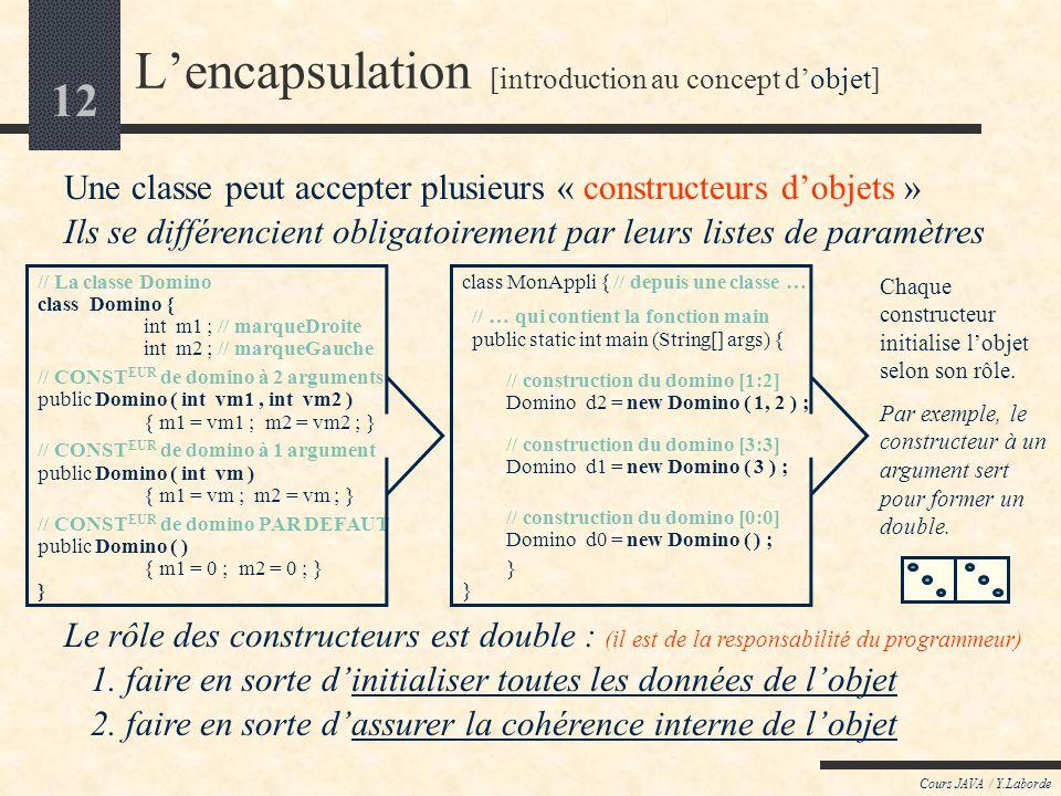 11 Cours JAVA / Y.Laborde Lencapsulation [introduction au concept dobjet] Comment, partant dune classe, générer des « objets » ? De la même manière, o