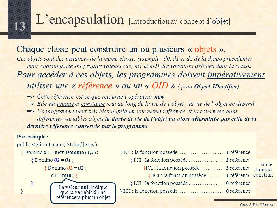 12 Cours JAVA / Y.Laborde Lencapsulation [introduction au concept dobjet] // La classe Domino class Domino { int m1 ; // marqueDroite int m2 ; // marq