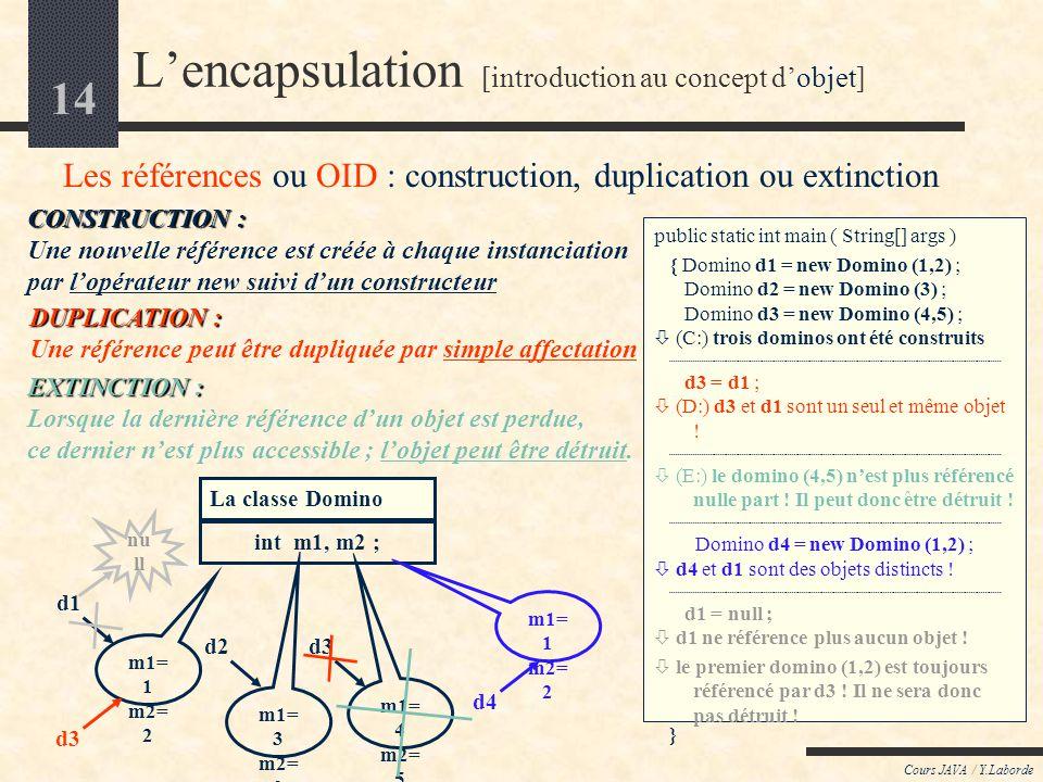 13 Cours JAVA / Y.Laborde Lencapsulation [introduction au concept dobjet] Chaque classe peut construire un ou plusieurs « objets ». Ces objets sont de