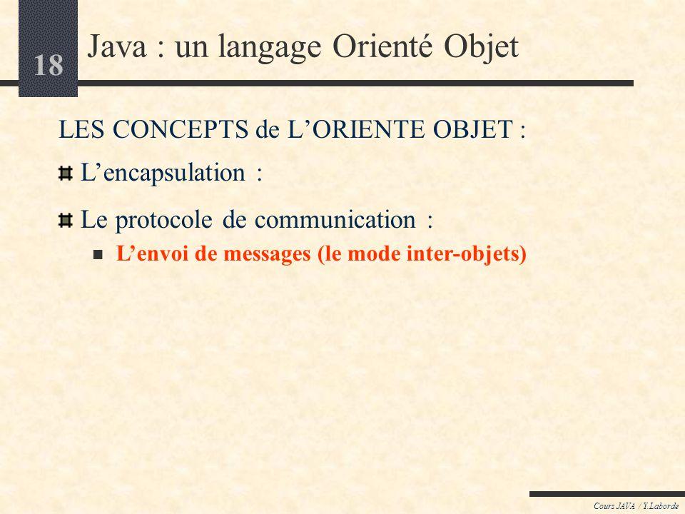 17 Cours JAVA / Y.Laborde Lencapsulation [introduction au concept dobjet] Comment plusieurs objets dune même classe obtiennent-ils chacun un état qui