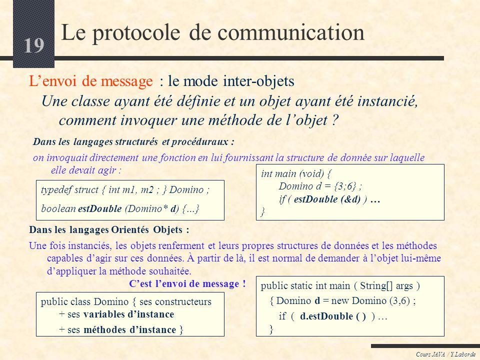 18 Cours JAVA / Y.Laborde Java : un langage Orienté Objet LES CONCEPTS de LORIENTE OBJET : Lencapsulation : introduction au concept de classe introduc